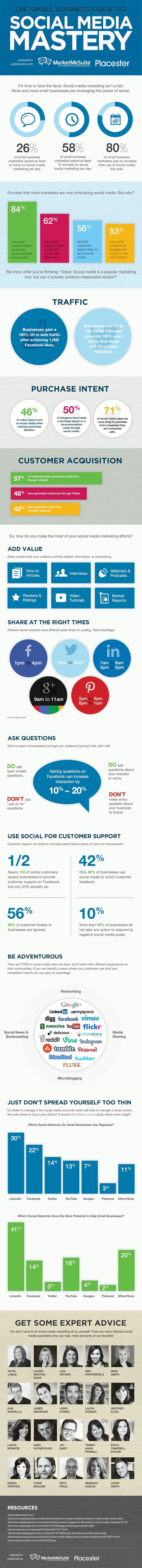 [Infografica] 6 consigli alle PMI