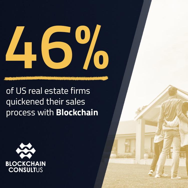Campagna LinkedIn per Blockchain ConsultUs